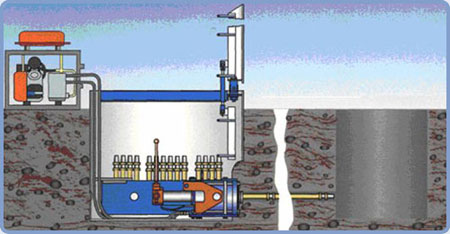 Trenchless lining of pipes, the destroyer of pipes, the hydraulic destroyer, puncture device, a road puncture, a bar of puncture device, an inclined puncture, water drain repair, a gas pipeline lining, P-80, Dich Wich, Vermeer, Robbins, 100т, Mempeks, МНБ 50, МНБ 30, a trench a foundation ditch, DPM-100K, DDM 4, DDM 8, DDM 30.